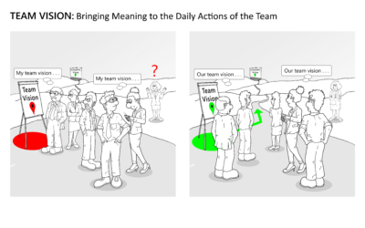 3 Key Lessons About Visioning For Any Leader