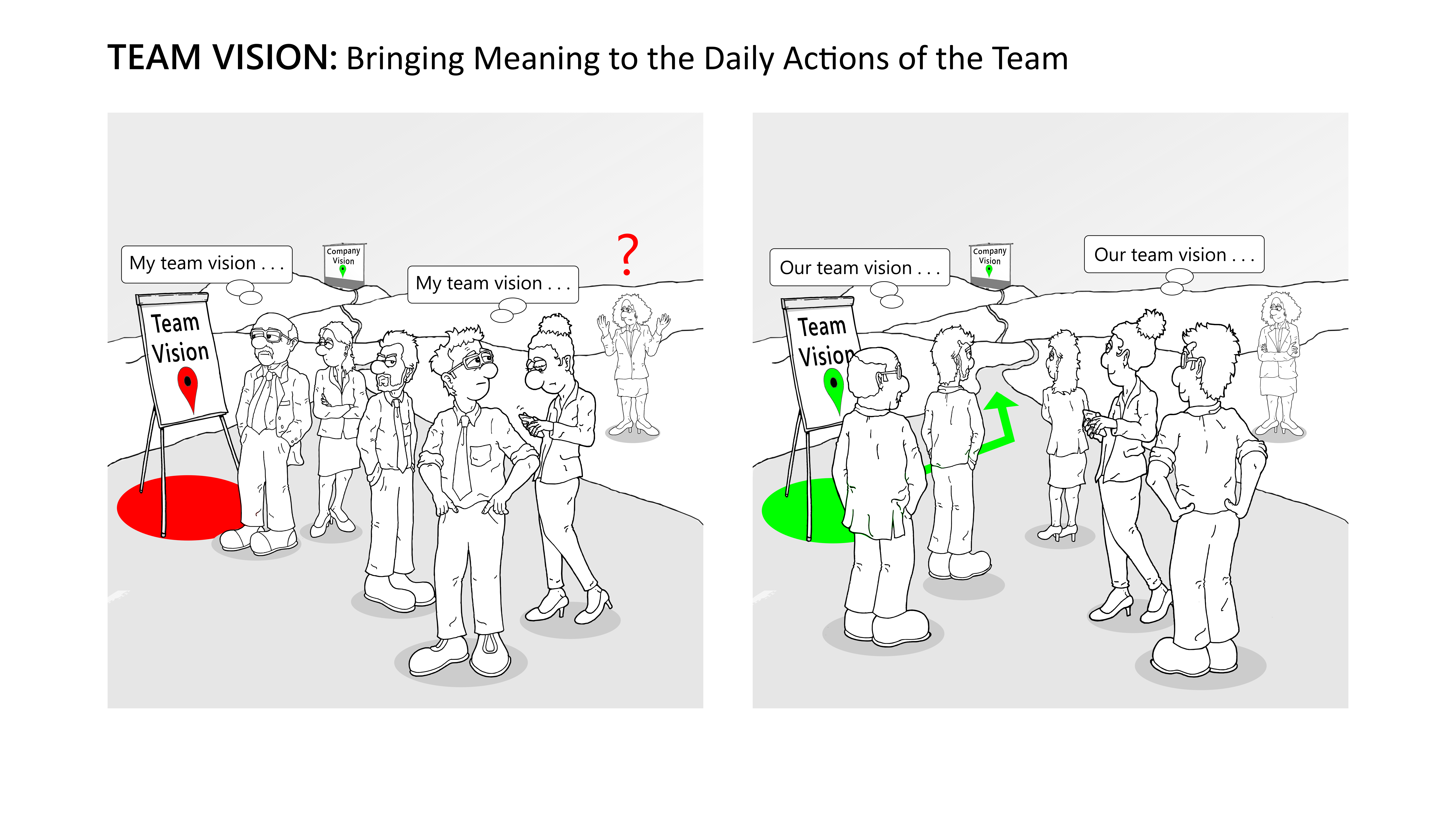 bringing meaning to the daily actions of the team